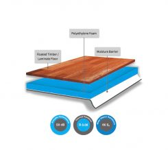 Dunlop TimbermateHard Flooring Underlay